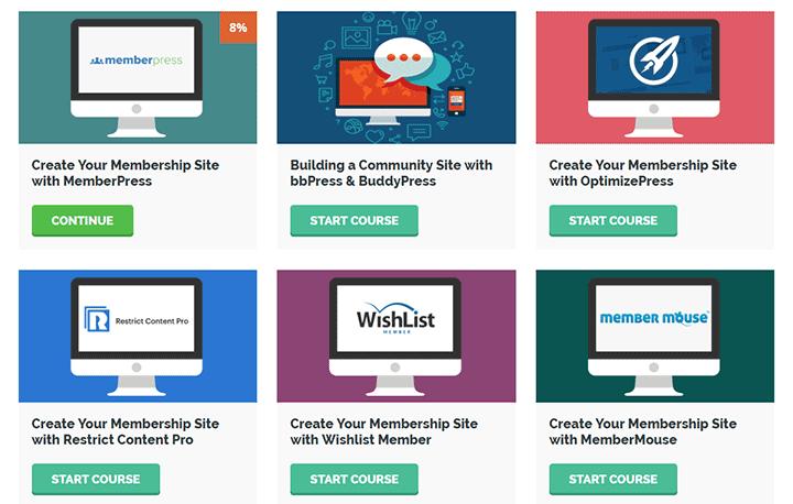 Membership Academy Plugin Courses